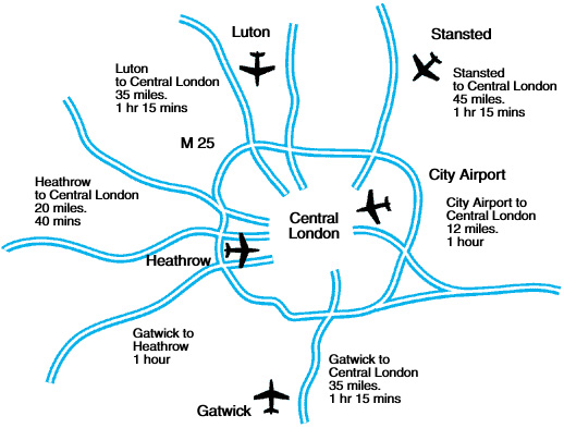london-airports_map